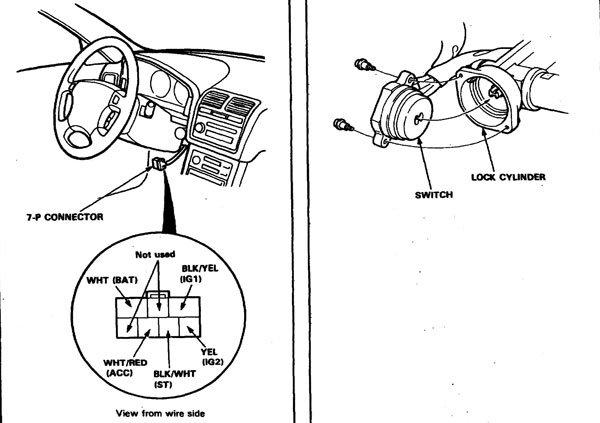 honda starter switch wiring honda civic honda civic 1995 ignition switch  honda civic 1995 ignition switch