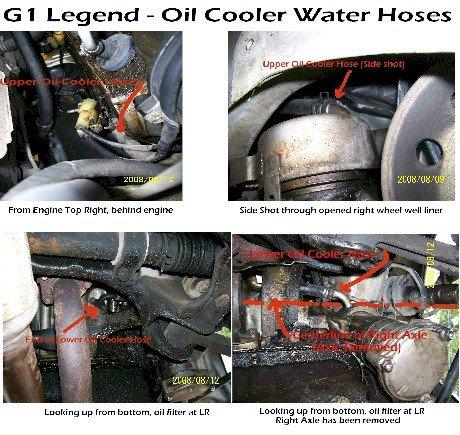 D I Dont Leak You Leak Legend Oil Cooler Hoses Composite